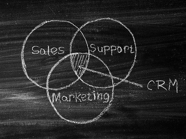 CRM - Marketing - Sales - Service